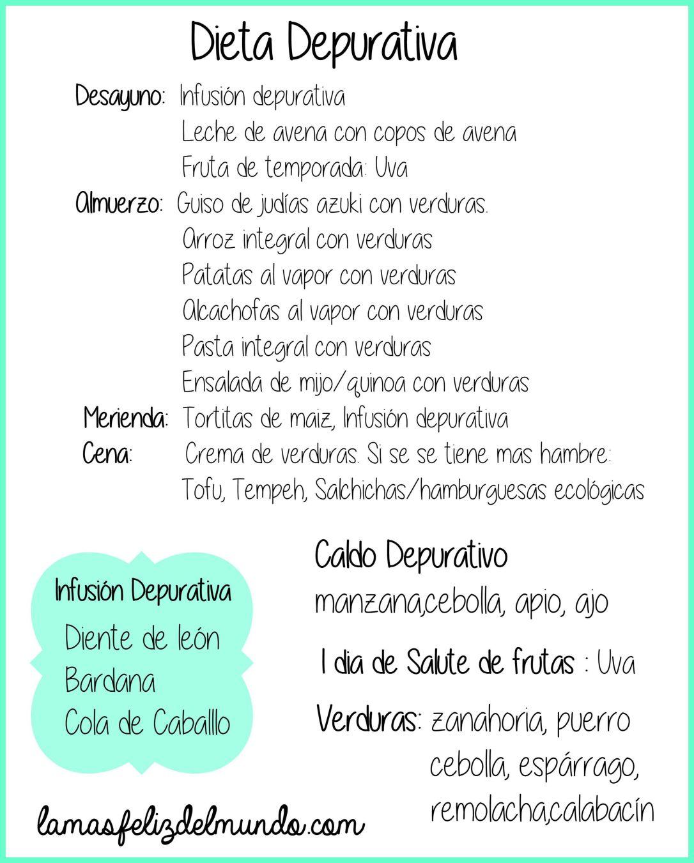 Dieta Depurativa Blog